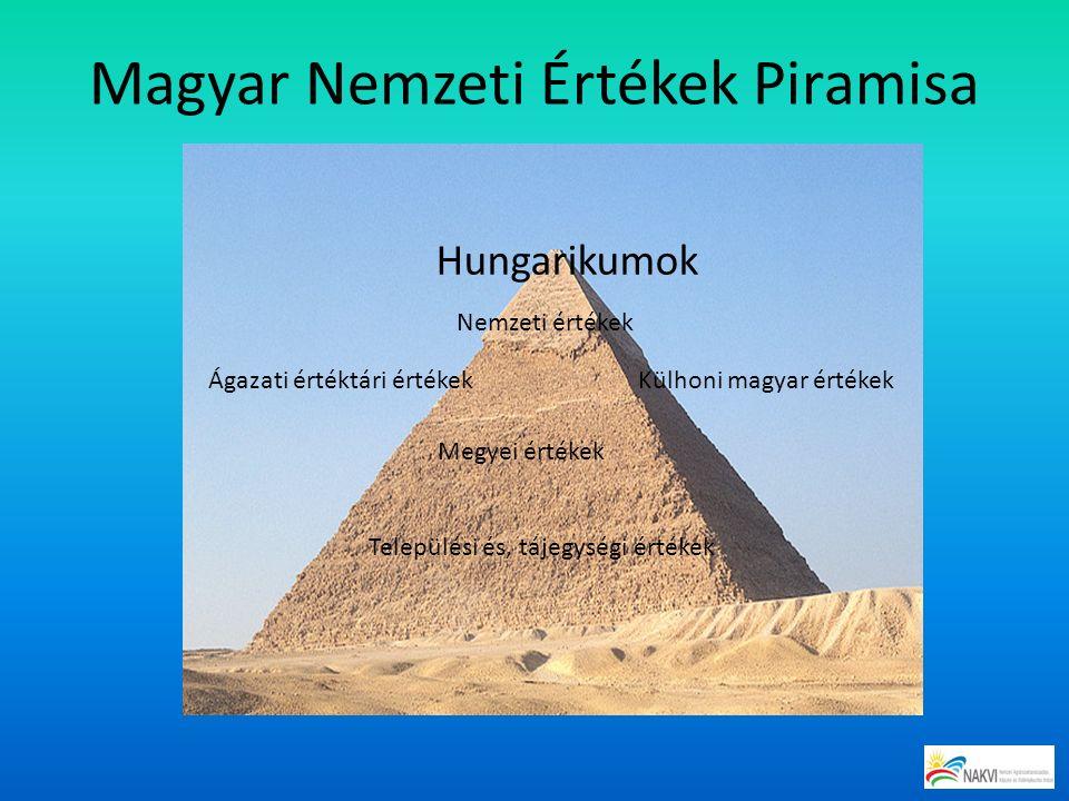 Magyar Nemzeti Értékek Piramisa Hungarikumok Nemzeti értékek Megyei értékek Települési és, tájegységi értékek Külhoni magyar értékekÁgazati értéktári