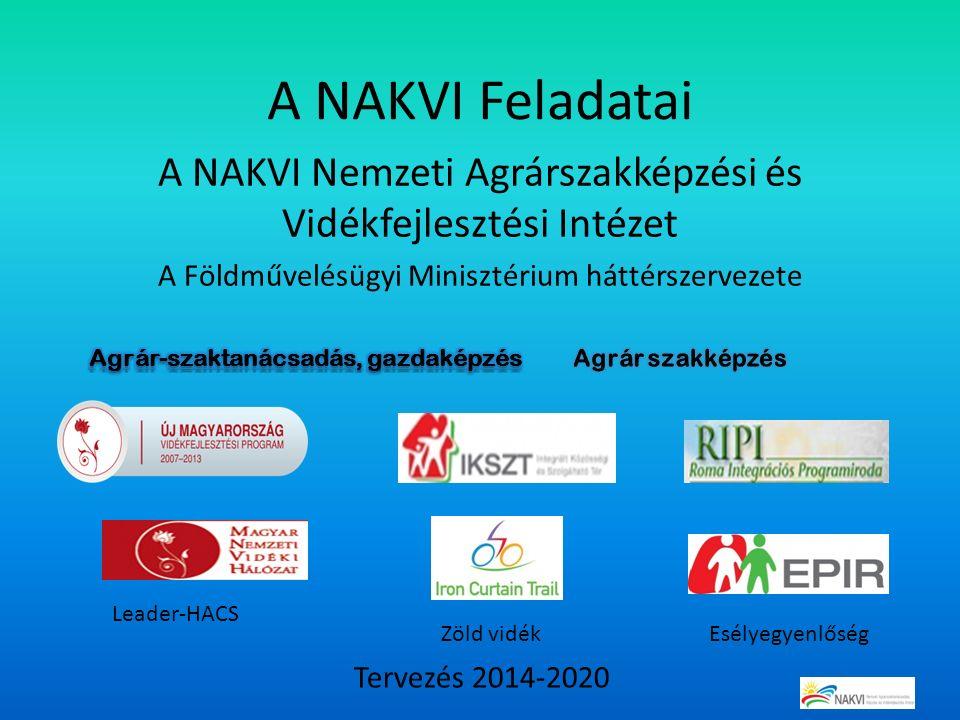 A NAKVI Feladatai A NAKVI Nemzeti Agrárszakképzési és Vidékfejlesztési Intézet A Földművelésügyi Minisztérium háttérszervezete Leader-HACS Zöld vidékEsélyegyenlőség Tervezés 2014-2020