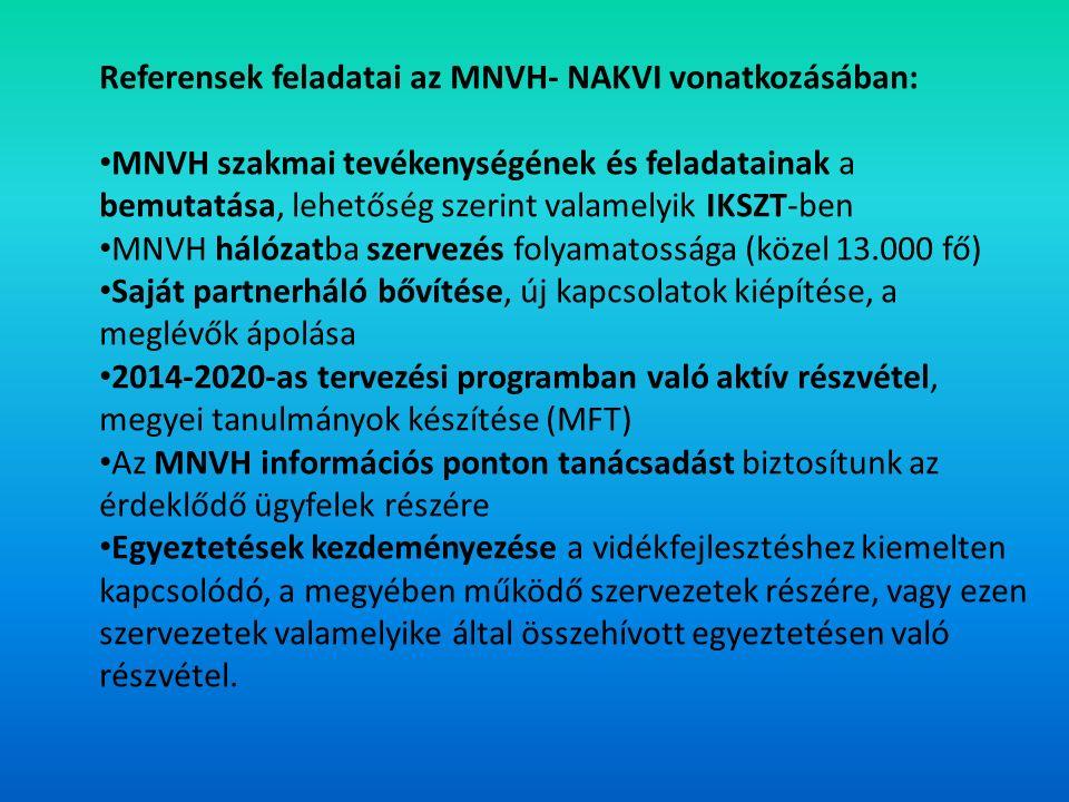Referensek feladatai az MNVH- NAKVI vonatkozásában: MNVH szakmai tevékenységének és feladatainak a bemutatása, lehetőség szerint valamelyik IKSZT-ben MNVH hálózatba szervezés folyamatossága (közel 13.000 fő) Saját partnerháló bővítése, új kapcsolatok kiépítése, a meglévők ápolása 2014-2020-as tervezési programban való aktív részvétel, megyei tanulmányok készítése (MFT) Az MNVH információs ponton tanácsadást biztosítunk az érdeklődő ügyfelek részére Egyeztetések kezdeményezése a vidékfejlesztéshez kiemelten kapcsolódó, a megyében működő szervezetek részére, vagy ezen szervezetek valamelyike által összehívott egyeztetésen való részvétel.