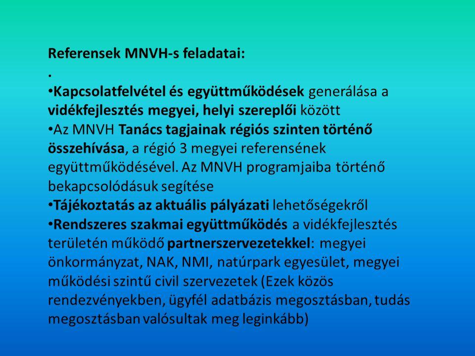 Referensek MNVH-s feladatai:. Kapcsolatfelvétel és együttműködések generálása a vidékfejlesztés megyei, helyi szereplői között Az MNVH Tanács tagjaina