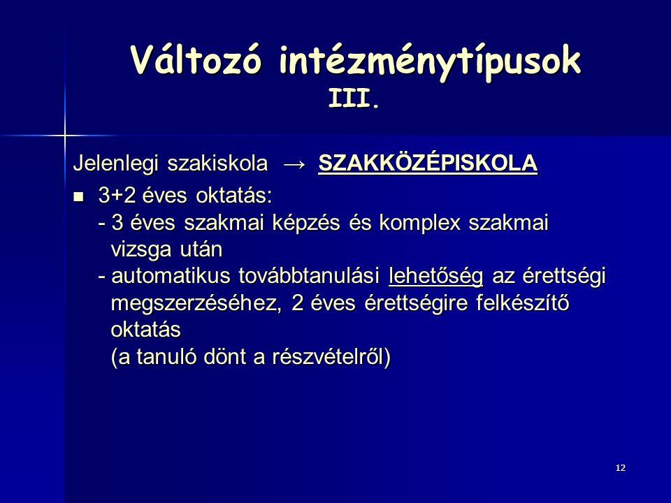 Változó intézménytípusok III.