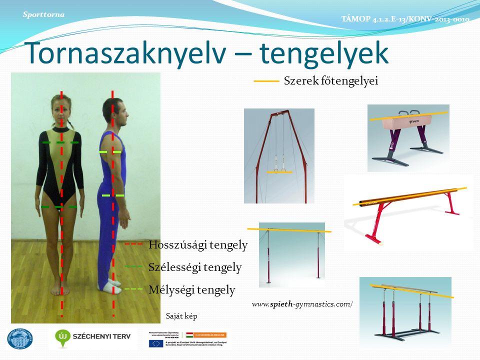 Tornaszaknyelv – tengelyek --- Hosszúsági tengely --- Szélességi tengely --- Mélységi tengely Szerek főtengelyei Sporttorna Saját kép www.spieth-gymnastics.com/ TÁMOP 4.1.2.E-13/KONV-2013-0010
