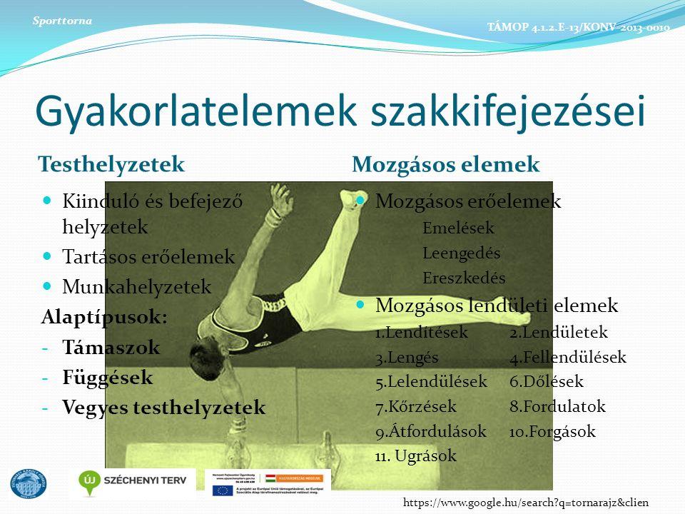 Gyakorlatelemek szakkifejezései Testhelyzetek Mozgásos elemek Kiinduló és befejező helyzetek Tartásos erőelemek Munkahelyzetek Alaptípusok: - Támaszok - Függések - Vegyes testhelyzetek Mozgásos erőelemek Emelések Leengedés Ereszkedés Mozgásos lendületi elemek 1.Lendítések2.Lendületek 3.Lengés4.Fellendülések 5.Lelendülések6.Dőlések 7.Kőrzések8.Fordulatok 9.Átfordulások10.Forgások 11.