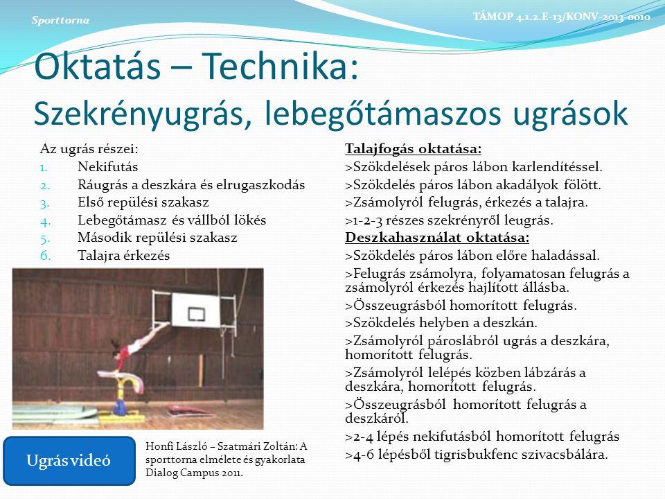 Oktatás – Technika: Szekrényugrás, lebegőtámaszos ugrások Az ugrás részei: 1.