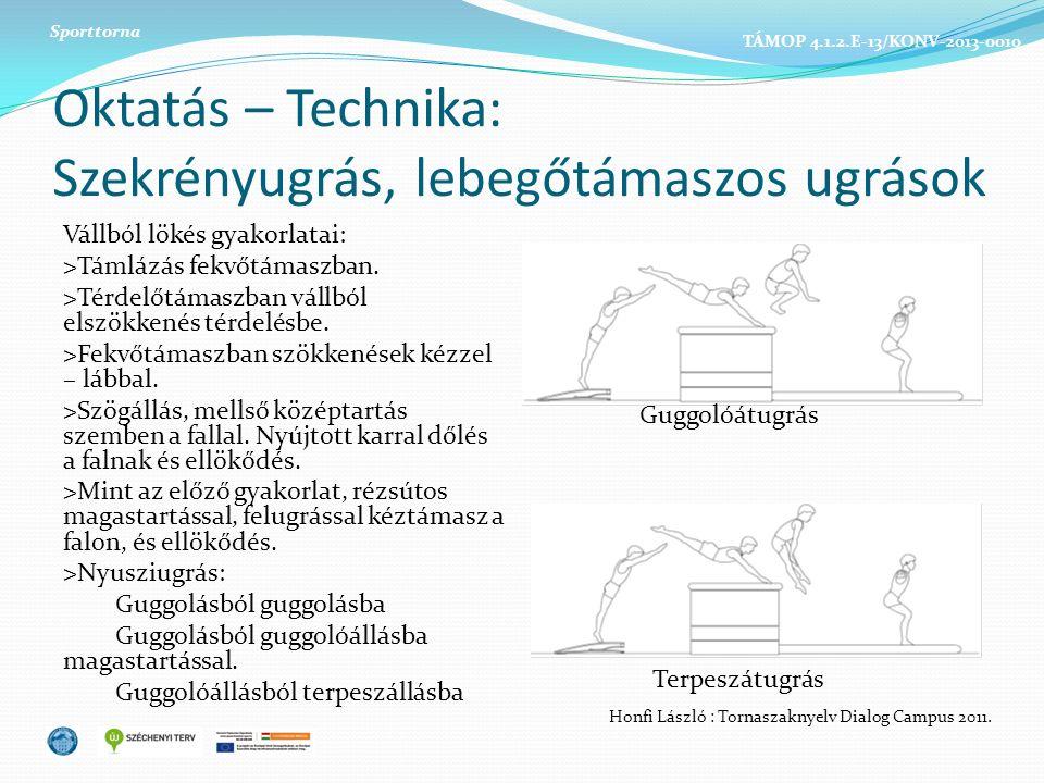 Oktatás – Technika: Szekrényugrás, lebegőtámaszos ugrások Vállból lökés gyakorlatai: >Támlázás fekvőtámaszban.