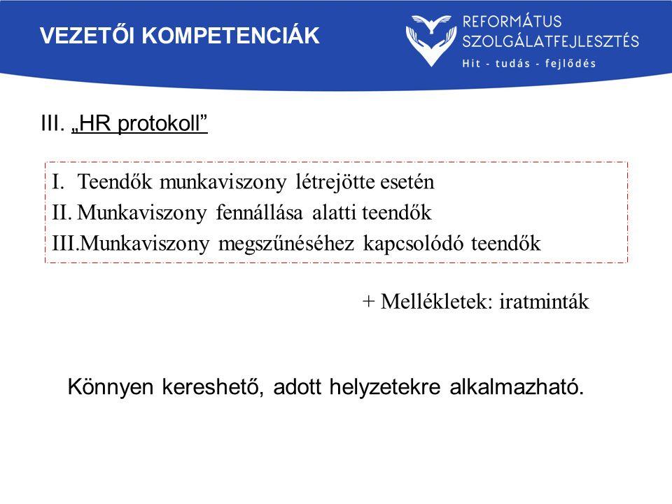 """III. """"HR protokoll"""" VEZETŐI KOMPETENCIÁK I.Teendők munkaviszony létrejötte esetén II.Munkaviszony fennállása alatti teendők III.Munkaviszony megszűnés"""