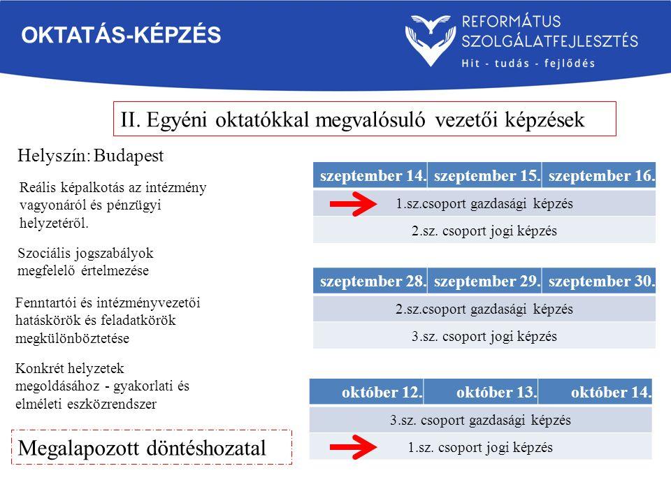 OKTATÁS-KÉPZÉS szeptember 14.szeptember 15.szeptember 16. 1.sz.csoport gazdasági képzés 2.sz. csoport jogi képzés szeptember 28.szeptember 29.szeptemb