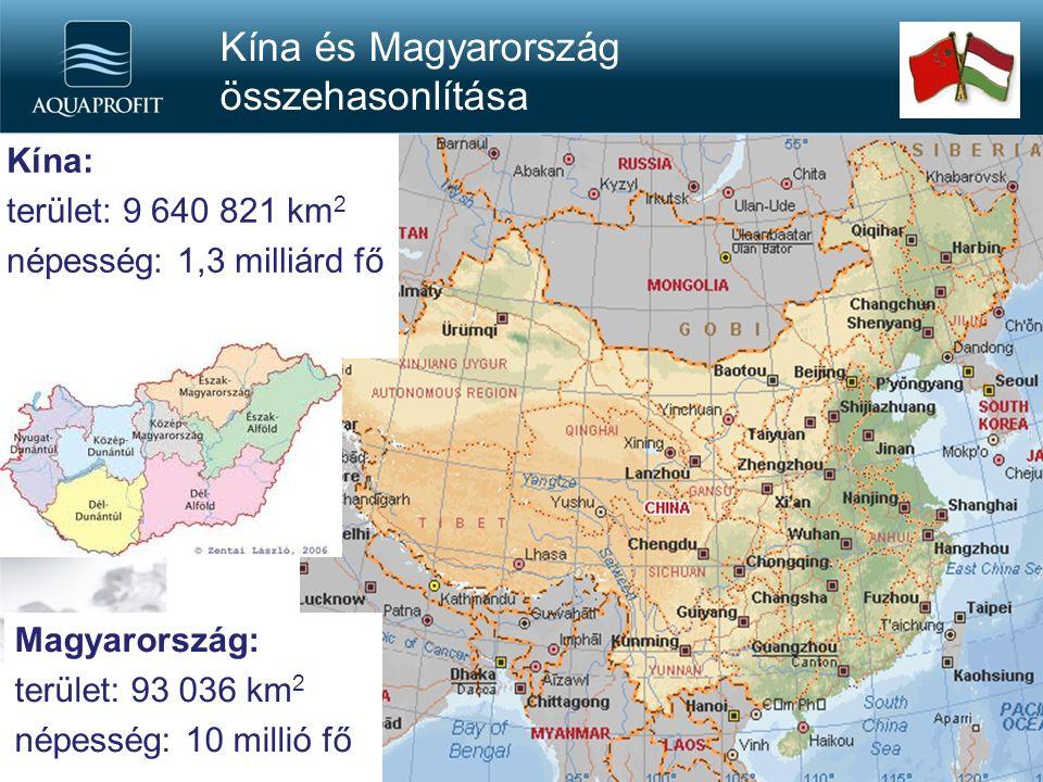 Kína és Magyarország összehasonlítása Kína: terület: 9 640 821 km 2 népesség: 1,3 milliárd fő Magyarország: terület: 93 036 km 2 népesség: 10 millió fő
