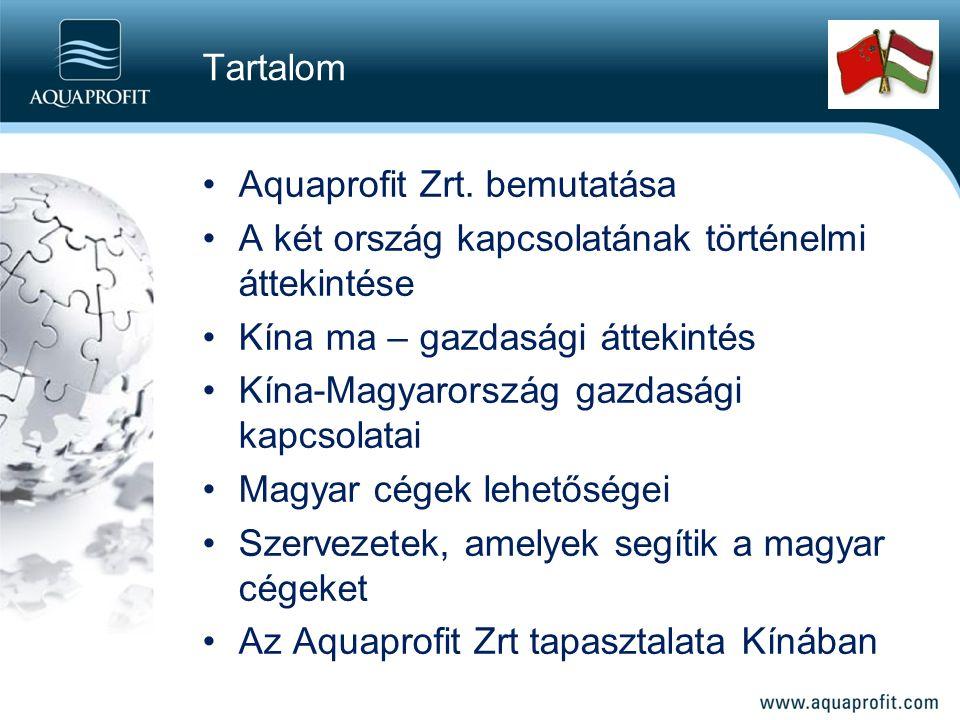 Tartalom Aquaprofit Zrt.