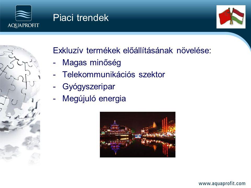 Exkluzív termékek előállításának növelése: -Magas minőség -Telekommunikációs szektor -Gyógyszeripar -Megújuló energia Piaci trendek