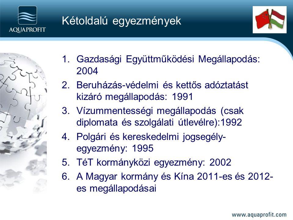 1.Gazdasági Együttműködési Megállapodás: 2004 2.Beruházás-védelmi és kettős adóztatást kizáró megállapodás: 1991 3.Vízummentességi megállapodás (csak diplomata és szolgálati útlevélre):1992 4.Polgári és kereskedelmi jogsegély- egyezmény: 1995 5.TéT kormányközi egyezmény: 2002 6.A Magyar kormány és Kína 2011-es és 2012- es megállapodásai Kétoldalú egyezmények
