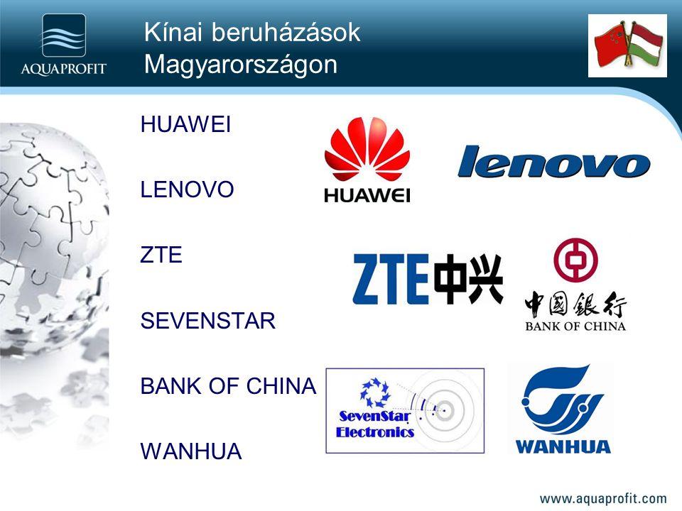 HUAWEI LENOVO ZTE SEVENSTAR BANK OF CHINA WANHUA Kínai beruházások Magyarországon