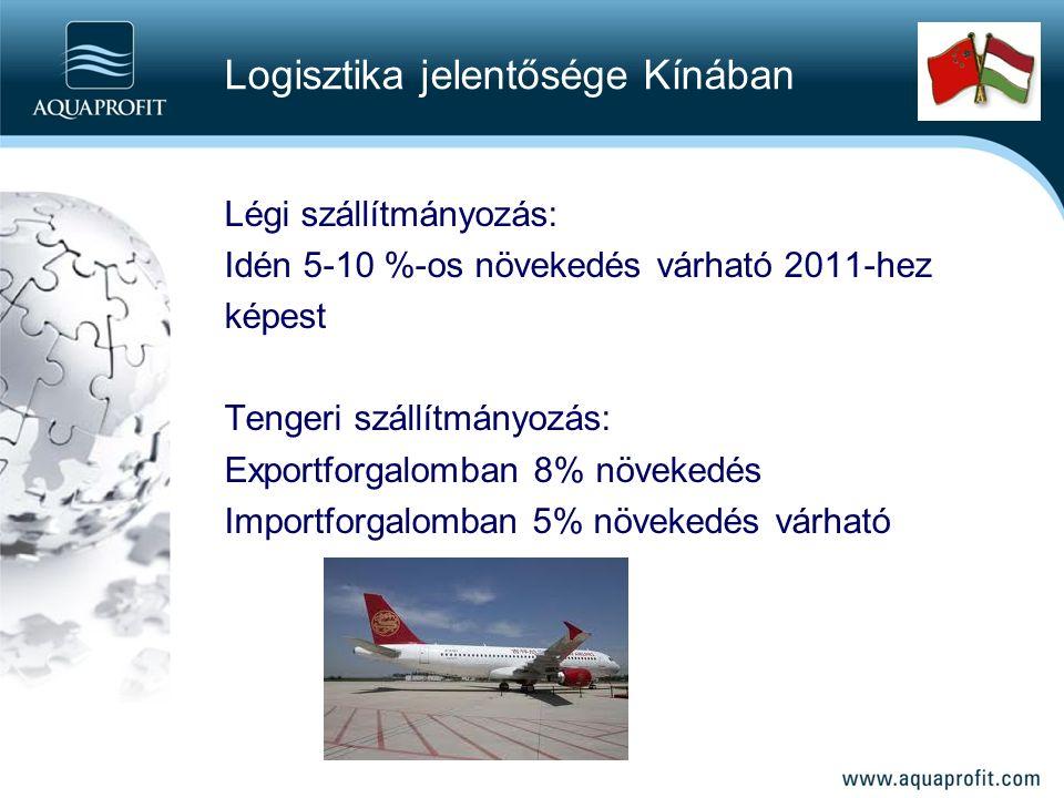 Légi szállítmányozás: Idén 5-10 %-os növekedés várható 2011-hez képest Tengeri szállítmányozás: Exportforgalomban 8% növekedés Importforgalomban 5% növekedés várható Logisztika jelentősége Kínában