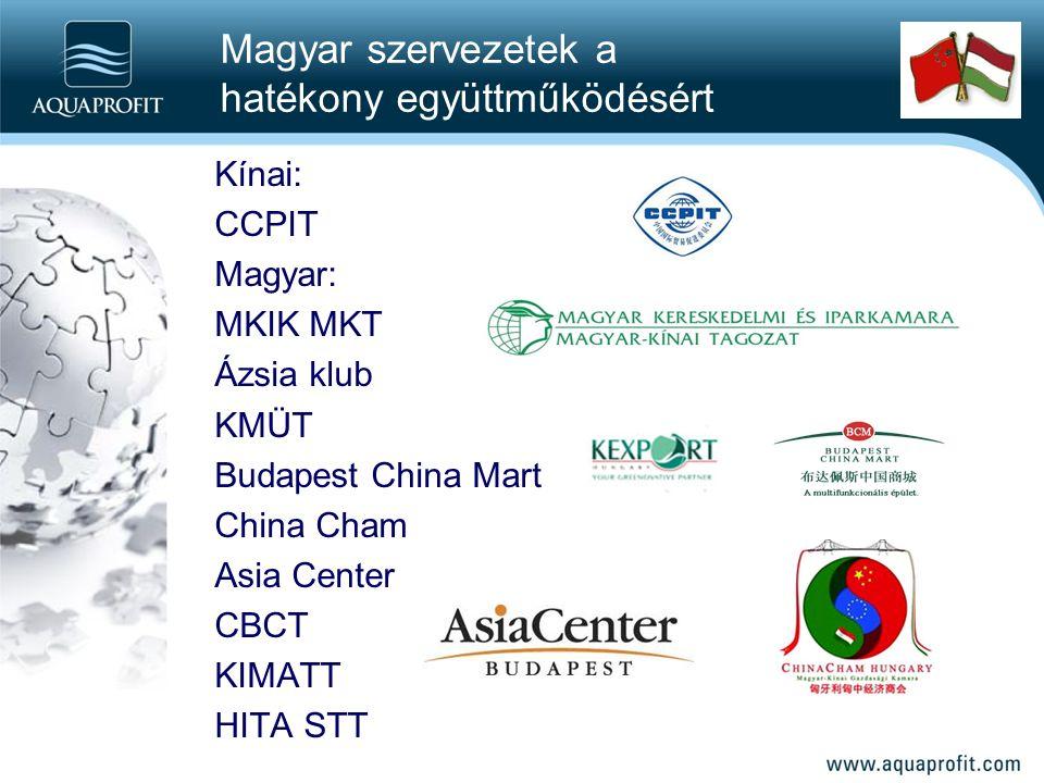 Kínai: CCPIT Magyar: MKIK MKT Ázsia klub KMÜT Budapest China Mart China Cham Asia Center CBCT KIMATT HITA STT Magyar szervezetek a hatékony együttműködésért