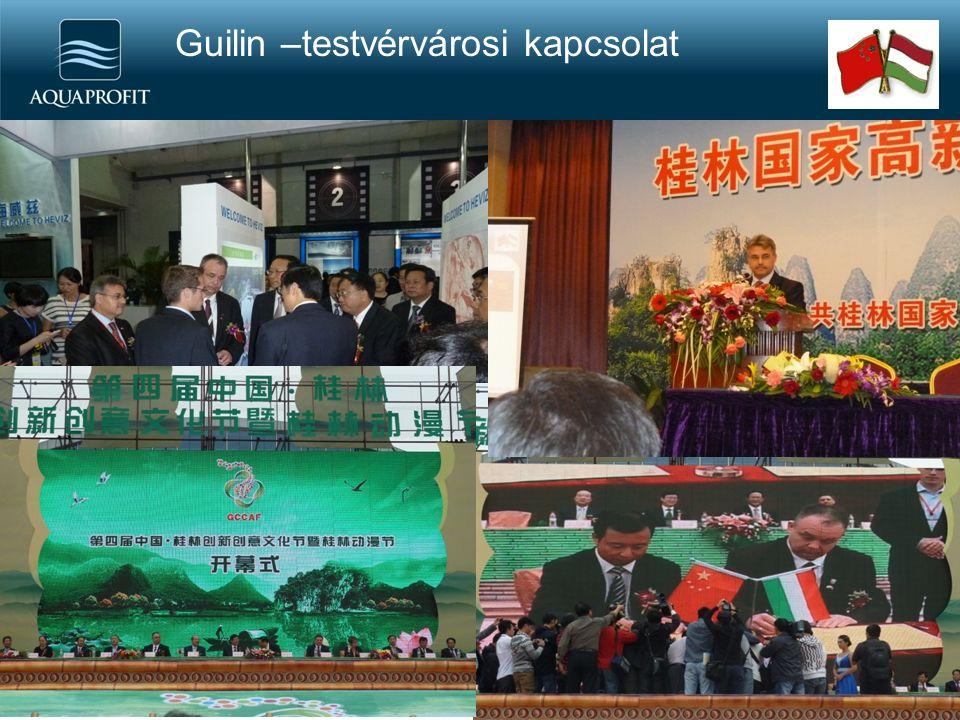 Guilin –testvérvárosi kapcsolat