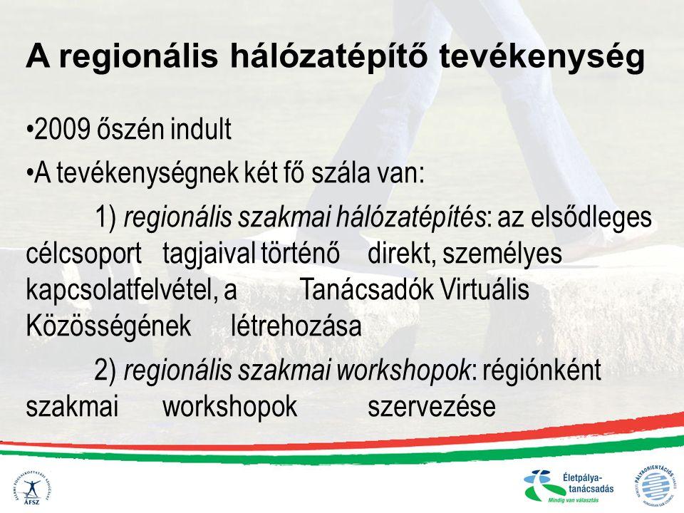 A regionális hálózatépítő tevékenység 2009 őszén indult A tevékenységnek két fő szála van: 1) regionális szakmai hálózatépítés : az elsődleges célcsop