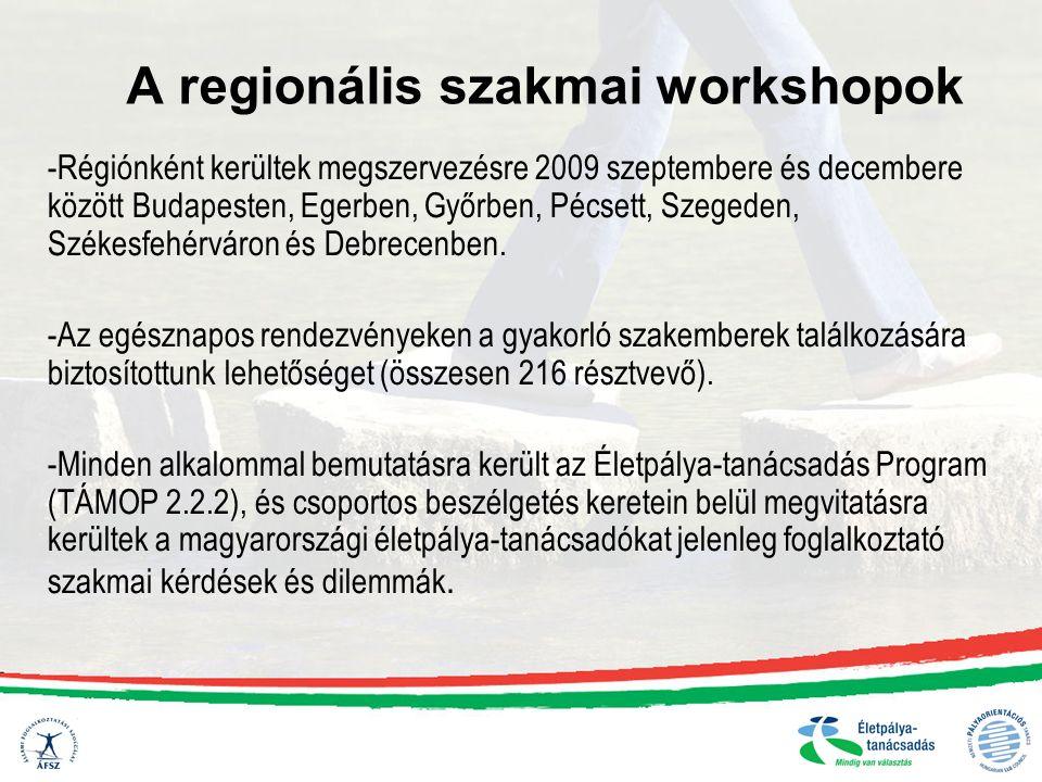 A regionális szakmai workshopok -Régiónként kerültek megszervezésre 2009 szeptembere és decembere között Budapesten, Egerben, Győrben, Pécsett, Szeged