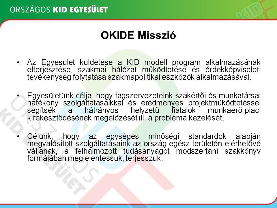 OKIDE Misszió Az Egyesület küldetése a KID modell program alkalmazásának elterjesztése, szakmai hálózat működtetése és érdekképviseleti tevékenység fo