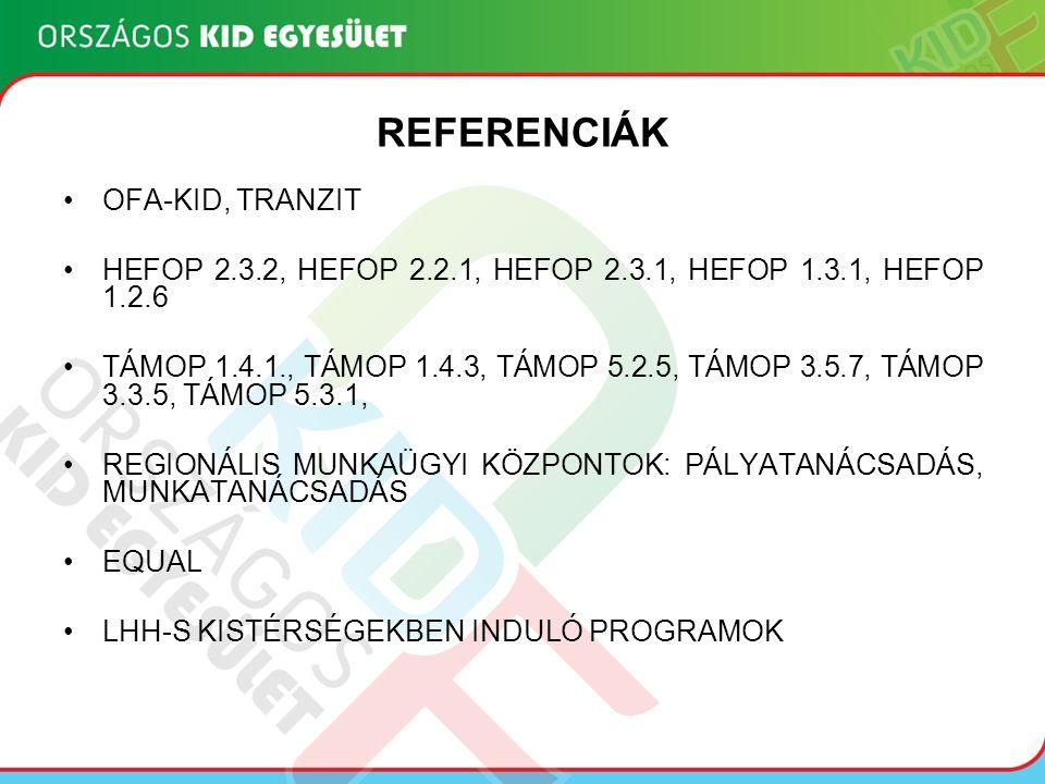 REFERENCIÁK OFA-KID, TRANZIT HEFOP 2.3.2, HEFOP 2.2.1, HEFOP 2.3.1, HEFOP 1.3.1, HEFOP 1.2.6 TÁMOP 1.4.1., TÁMOP 1.4.3, TÁMOP 5.2.5, TÁMOP 3.5.7, TÁMOP 3.3.5, TÁMOP 5.3.1, REGIONÁLIS MUNKAÜGYI KÖZPONTOK: PÁLYATANÁCSADÁS, MUNKATANÁCSADÁS EQUAL LHH-S KISTÉRSÉGEKBEN INDULÓ PROGRAMOK