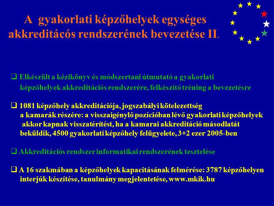 A gyakorlati képzőhelyek egységes akkreditácós rendszerének bevezetése II.