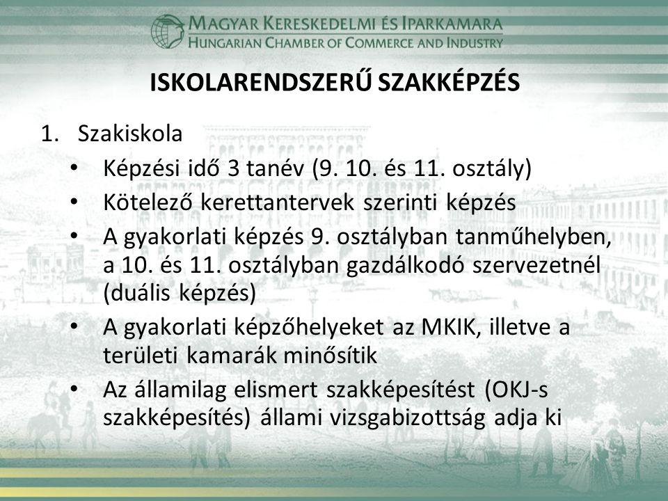 ISKOLARENDSZERŰ SZAKKÉPZÉS 1.Szakiskola Képzési idő 3 tanév (9.