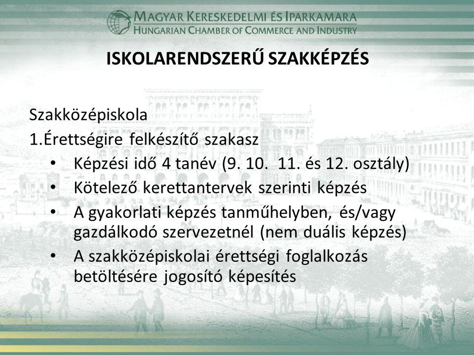 ISKOLARENDSZERŰ SZAKKÉPZÉS Szakközépiskola 1.Érettségire felkészítő szakasz Képzési idő 4 tanév (9. 10. 11. és 12. osztály) Kötelező kerettantervek sz