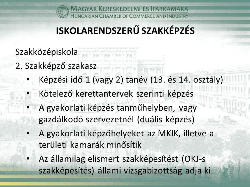 ISKOLARENDSZERŰ SZAKKÉPZÉS Szakközépiskola 2. Szakképző szakasz Képzési idő 1 (vagy 2) tanév (13. és 14. osztály) Kötelező kerettantervek szerinti kép