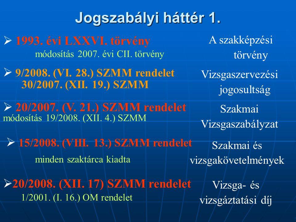 Új bizonyítvány 2.