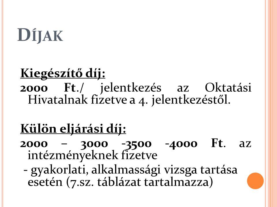 D ÍJAK Kiegészítő díj: 2000 Ft./ jelentkezés az Oktatási Hivatalnak fizetve a 4. jelentkezéstől. Külön eljárási díj: 2000 – 3000 -3500 -4000 Ft. az in
