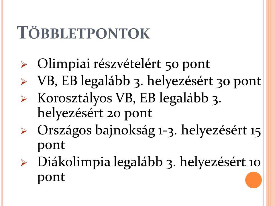 T ÖBBLETPONTOK  Olimpiai részvételért 50 pont  VB, EB legalább 3. helyezésért 30 pont  Korosztályos VB, EB legalább 3. helyezésért 20 pont  Ország