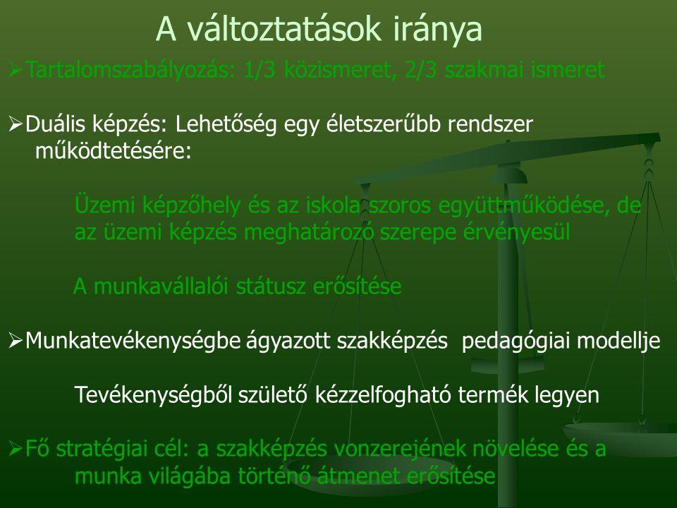 Az MKIK részvétele a szakmai fejlesztőmunkában I.Pilot szakasz: kormány kamara megállapodás: 2010.
