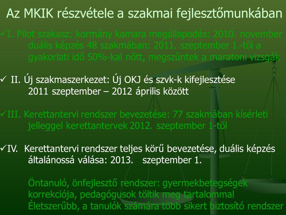 Az MKIK részvétele a szakmai fejlesztőmunkában I. Pilot szakasz: kormány kamara megállapodás: 2010.