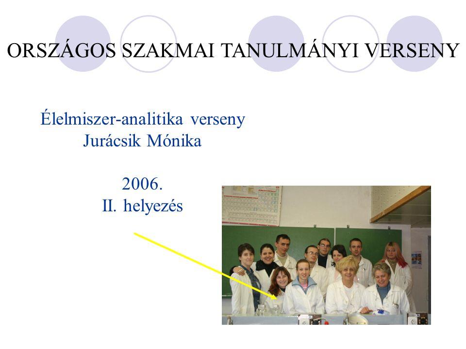 ORSZÁGOS SZAKMAI TANULMÁNYI VERSENY Élelmiszer-analitika verseny Jurácsik Mónika 2006. II. helyezés