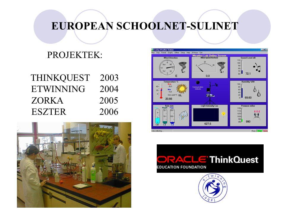 EUROPEAN SCHOOLNET-SULINET PROJEKTEK: THINKQUEST 2003 ETWINNING 2004 ZORKA 2005 ESZTER 2006