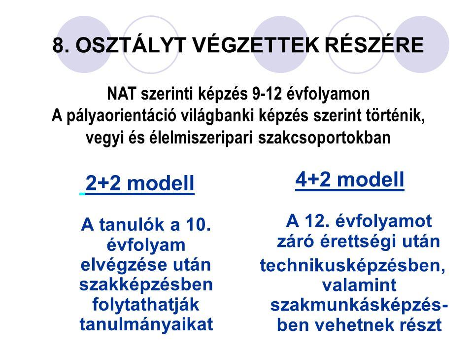 8. OSZTÁLYT VÉGZETTEK RÉSZÉRE 2+2 modell A tanulók a 10.