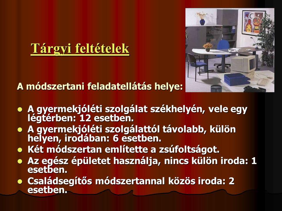 Tárgyi feltételek A módszertani feladatellátás helye: A gyermekjóléti szolgálat székhelyén, vele egy légtérben: 12 esetben. A gyermekjóléti szolgálat