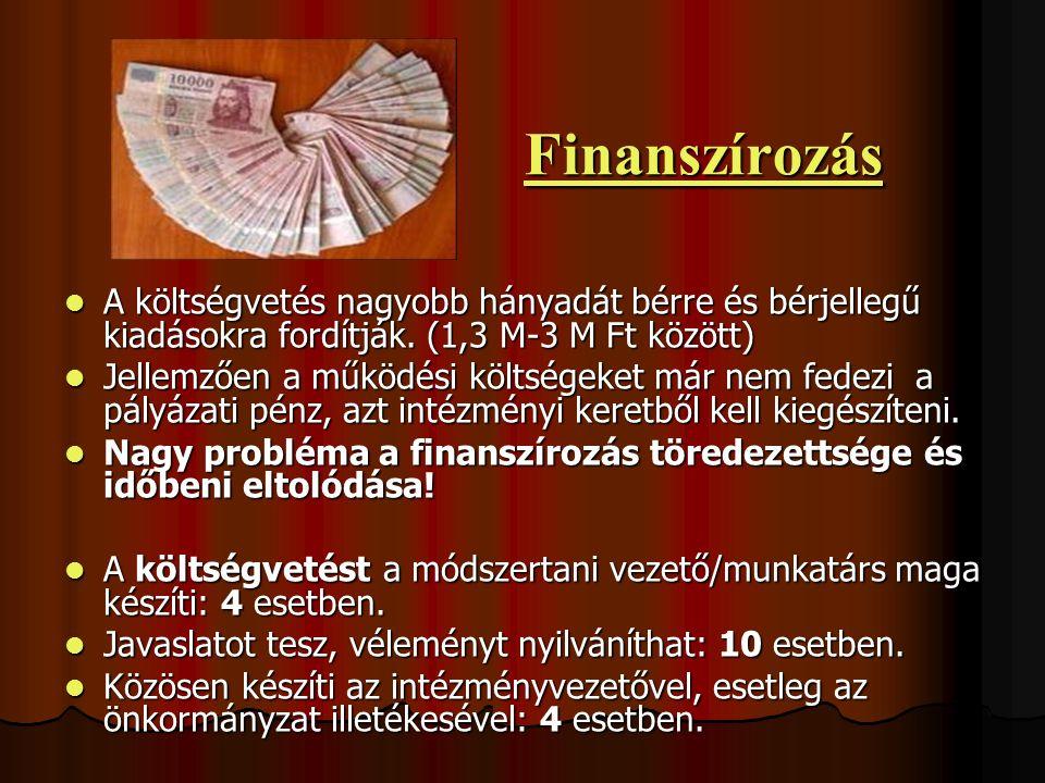 Finanszírozás A költségvetés nagyobb hányadát bérre és bérjellegű kiadásokra fordítják. (1,3 M-3 M Ft között) A költségvetés nagyobb hányadát bérre és