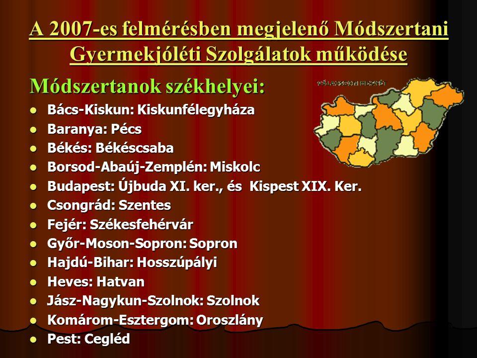 A 2007-es felmérésben megjelenő Módszertani Gyermekjóléti Szolgálatok működése Módszertanok székhelyei: Bács-Kiskun: Kiskunfélegyháza Bács-Kiskun: Kis
