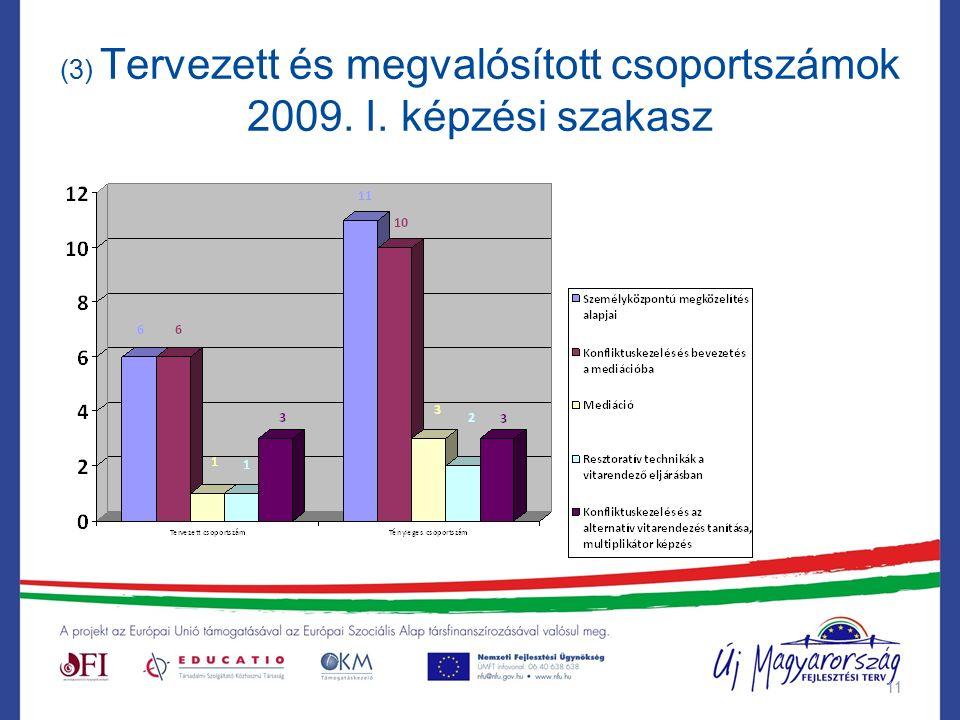 (3) Tervezett és megvalósított csoportszámok 2009. I. képzési szakasz 11
