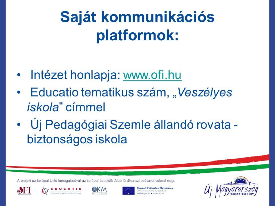 """Saját kommunikációs platformok: Intézet honlapja: www.ofi.huwww.ofi.hu Educatio tematikus szám, """"Veszélyes iskola címmel Új Pedagógiai Szemle állandó rovata - biztonságos iskola"""