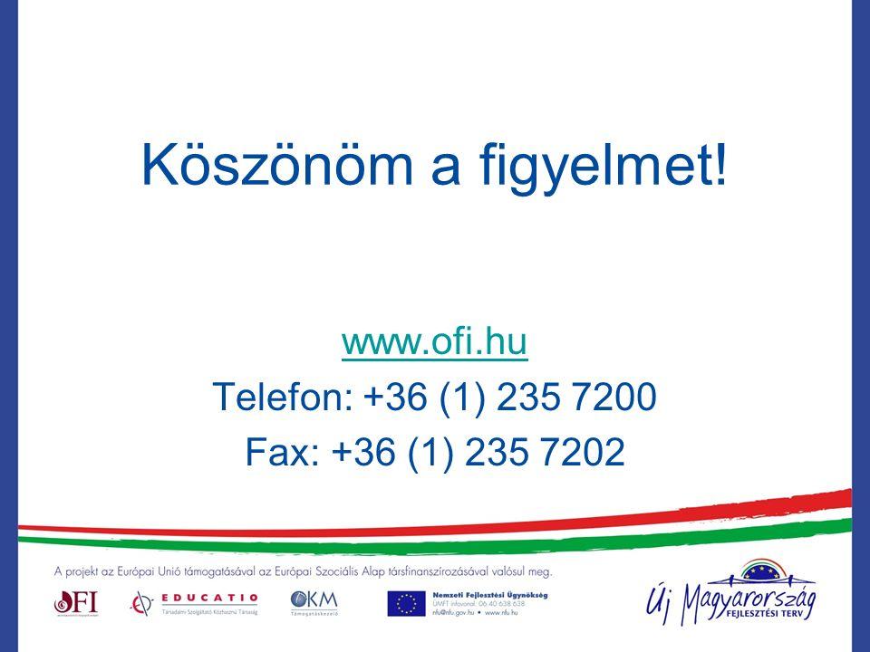 Köszönöm a figyelmet! www.ofi.hu Telefon: +36 (1) 235 7200 Fax: +36 (1) 235 7202