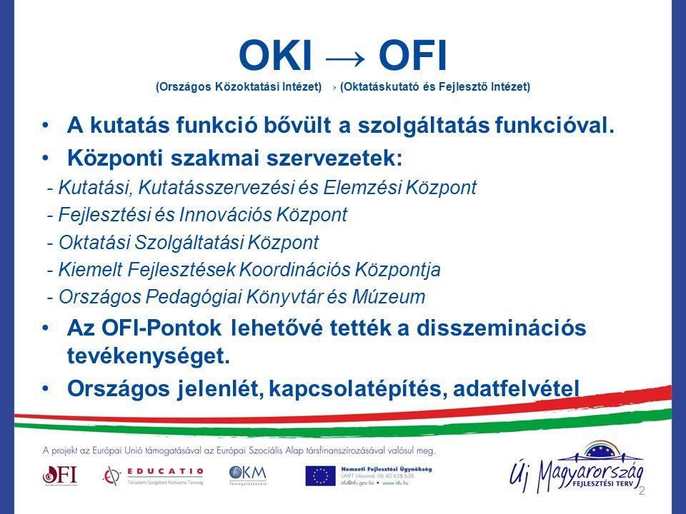OKI → OFI (Országos Közoktatási Intézet) → (Oktatáskutató és Fejlesztő Intézet) A kutatás funkció bővült a szolgáltatás funkcióval.