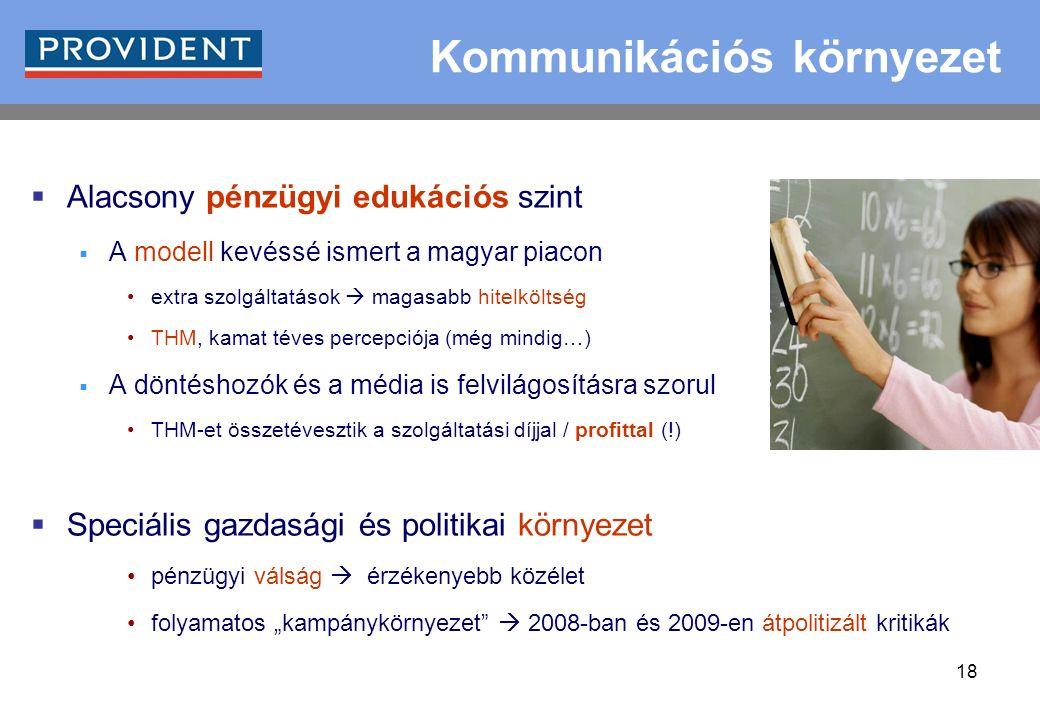 """18  Alacsony pénzügyi edukációs szint  A modell kevéssé ismert a magyar piacon extra szolgáltatások  magasabb hitelköltség THM, kamat téves percepciója (még mindig…)  A döntéshozók és a média is felvilágosításra szorul THM-et összetévesztik a szolgáltatási díjjal / profittal (!)  Speciális gazdasági és politikai környezet pénzügyi válság  érzékenyebb közélet folyamatos """"kampánykörnyezet  2008-ban és 2009-en átpolitizált kritikák Kommunikációs környezet"""