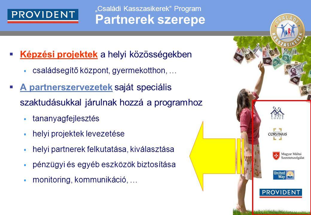 21 Hogyan működik?  Képzési projektek a helyi közösségekben  családsegítő központ, gyermekotthon, …  A partnerszervezetek saját speciális szaktudás