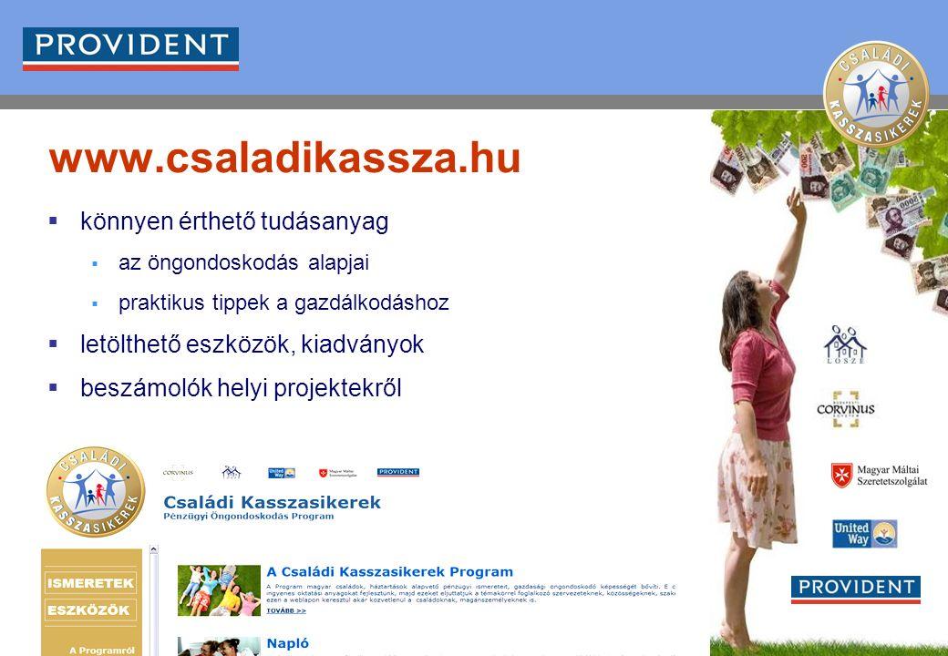 24 www.csaladikassza.hu  könnyen érthető tudásanyag  az öngondoskodás alapjai  praktikus tippek a gazdálkodáshoz  letölthető eszközök, kiadványok  beszámolók helyi projektekről