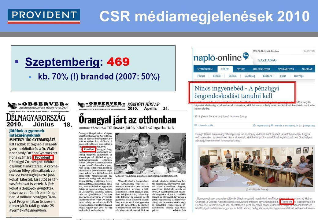 26  Szeptemberig: 469  kb. 70% (!) branded (2007: 50%) CSR médiamegjelenések 2010