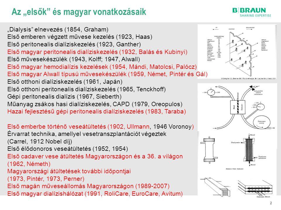 """2 Az """"elsők és magyar vonatkozásaik O'Callaghan CA, Brenner BM: Rövid nefrológia, B+V Lap és Könyvkiadó, 2001 """"Dialysis elnevezés (1854, Graham) Első emberen végzett művese kezelés (1923, Haas) Első peritonealis dialíziskezelés (1923, Ganther) Első magyar peritonealis dialíziskezelés (1932, Balás és Kubinyi) Első művesekészülék (1943, Kolff; 1947, Alwall) Első magyar hemodialízis kezelések (1954, Mándi, Matolcsi, Palócz) Első magyar Alwall típusú művesekészülék (1959, Német, Pintér és Gál) Első otthoni dialíziskezelés (1961, Japán) Első otthoni peritonealis dialíziskezelés (1965, Tenckhoff) Gépi peritonealis dialízis (1967, Sieberth) Műanyag zsákos hasi dialíziskezelés, CAPD (1979, Oreopulos) Hazai fejlesztésű gépi peritonealis dialíziskezelés (1983, Taraba) Első emberbe történő veseátültetés (1902, Ullmann, 1946 Voronoy) Érvarrat technika, amellyel vesetranszplantációt végeztek (Carrel, 1912 Nobel díj) Első élődonoros veseátültetés (1952, 1954) Első cadaver vese átültetés Magyarországon és a 36."""