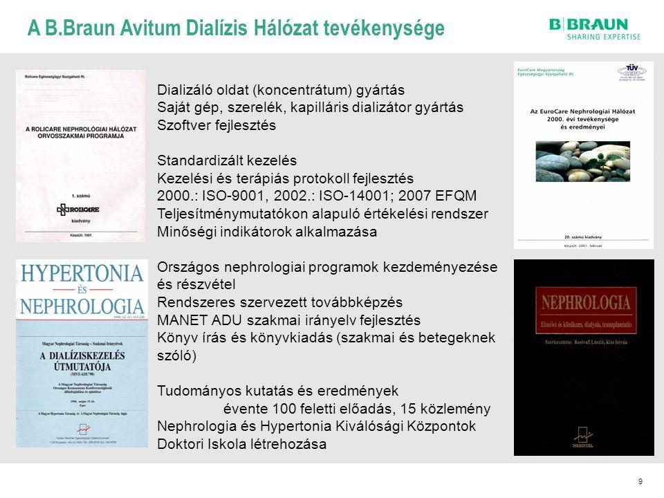 10 Kompetencia nővér, orvos team Integrált klinikai nephrologiai-dialízis ellátás biztosítása Minőségi dialíziskezelés A B.Braun Avitum Dialízis Hálózat tevékenysége