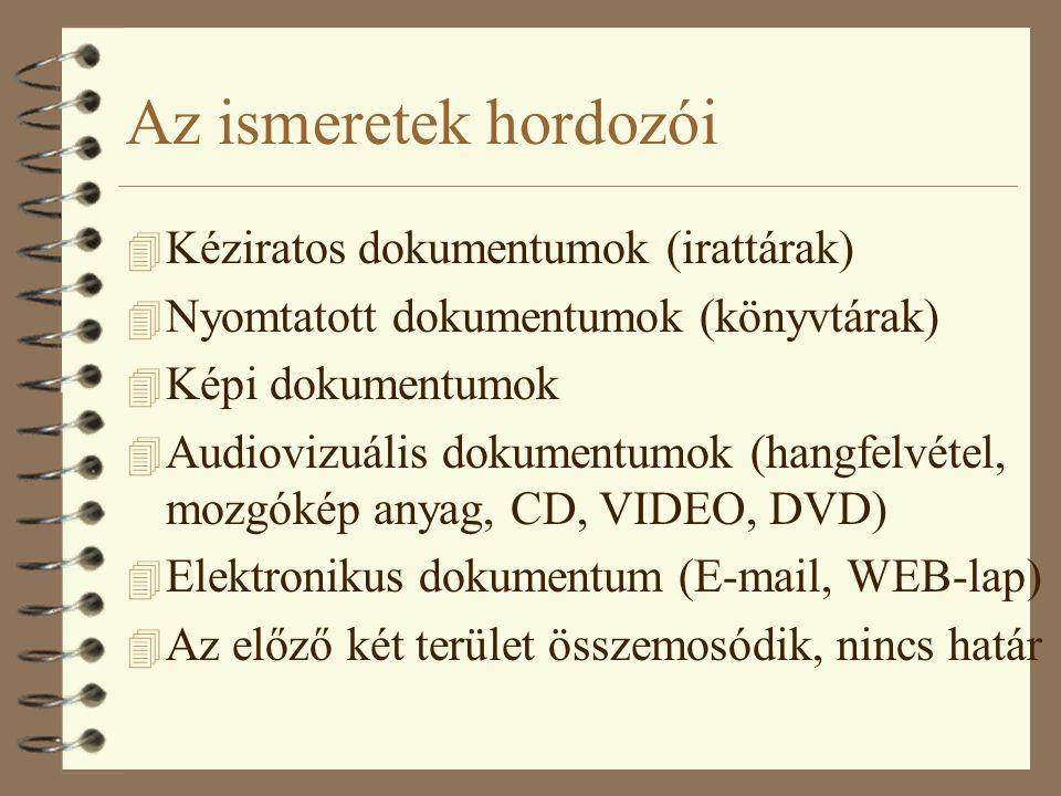 Az ismeretek hordozói 4 Kéziratos dokumentumok (irattárak) 4 Nyomtatott dokumentumok (könyvtárak) 4 Képi dokumentumok 4 Audiovizuális dokumentumok (hangfelvétel, mozgókép anyag, CD, VIDEO, DVD) 4 Elektronikus dokumentum (E-mail, WEB-lap) 4 Az előző két terület összemosódik, nincs határ