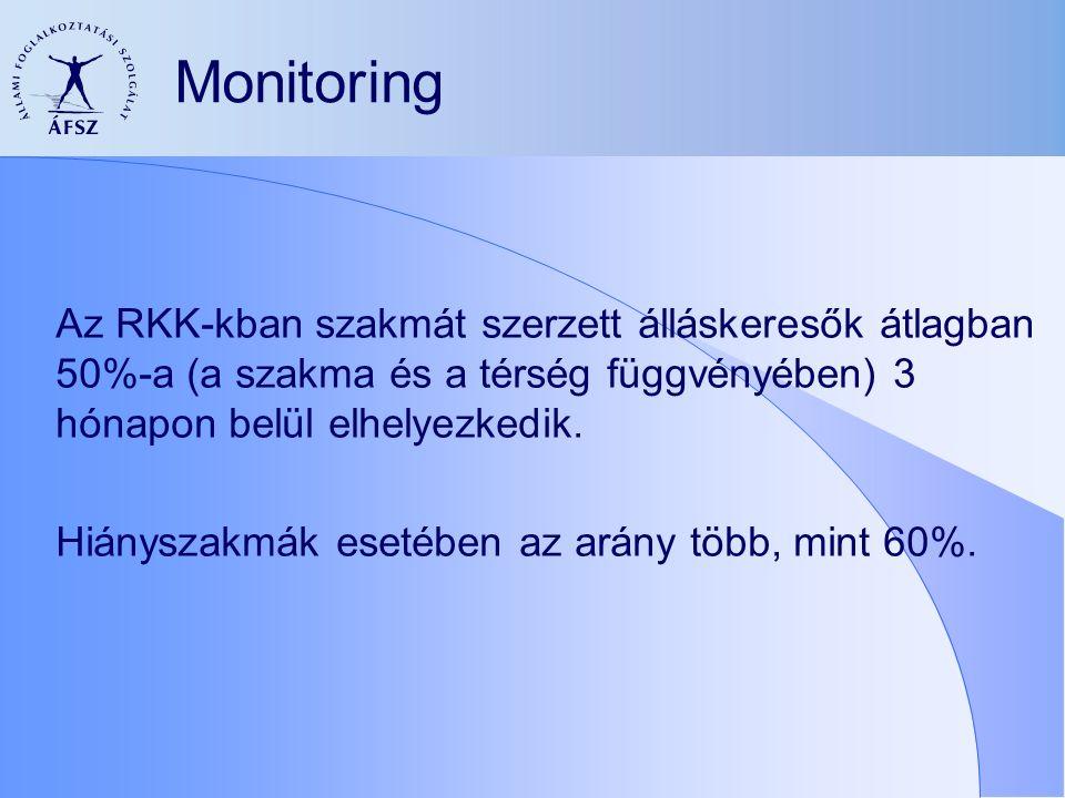 Monitoring Az RKK-kban szakmát szerzett álláskeresők átlagban 50%-a (a szakma és a térség függvényében) 3 hónapon belül elhelyezkedik.